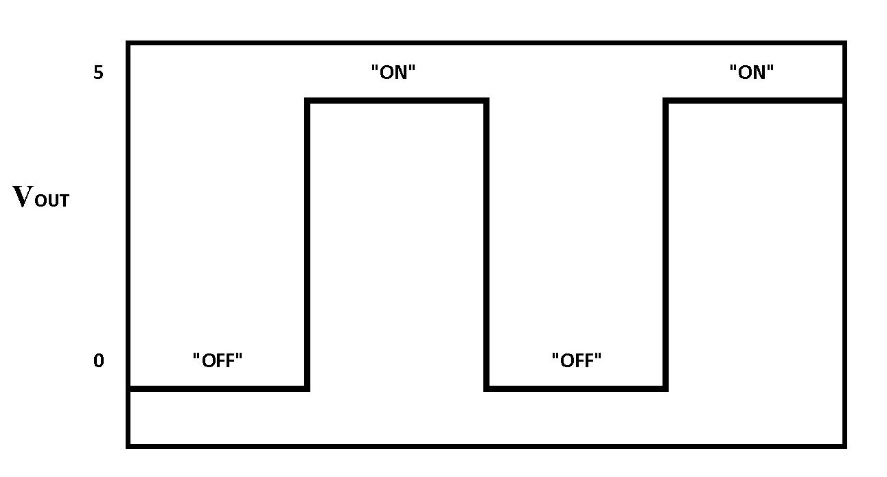 Blinx chart